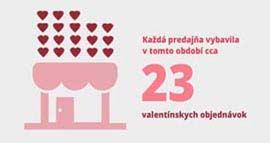 Pozrite sa, ako ste u nás nakupovali fotodarčeky na Valentína. :)